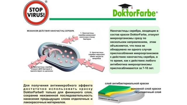 Краски с антимикробным действием DoktorFarbe®